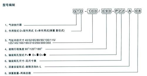 GT系列气动执行器尺寸.jpg