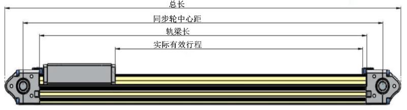 欧规皮带滚轮模组简介2_wps图片.jpg