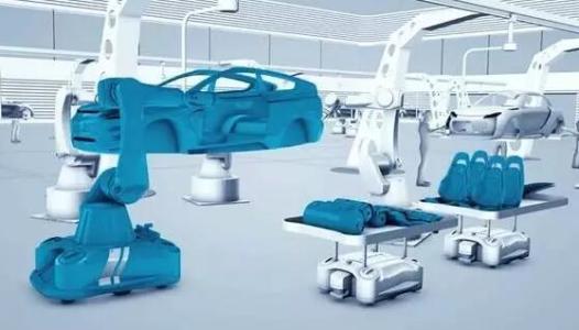 汽車智能制造