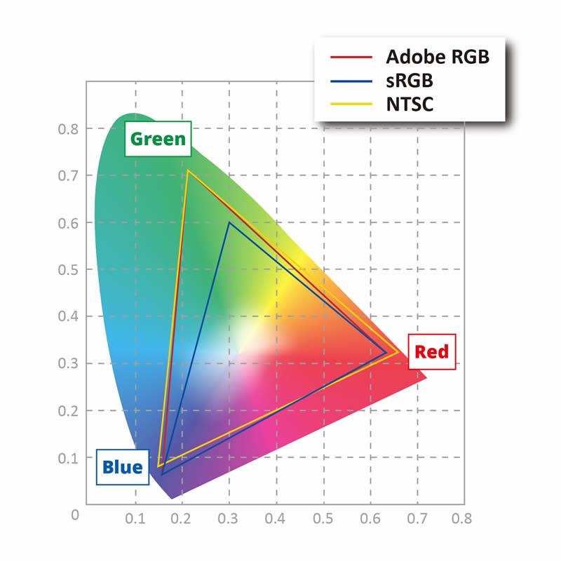 FLTS—RGB 调光反馈检测系统