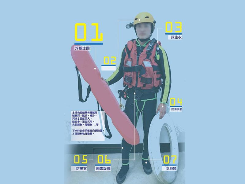 水域救援装备都有哪些,它们有怎样的作用?
