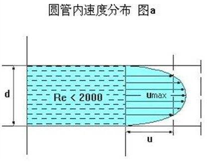 工业用吸尘软管选型解析