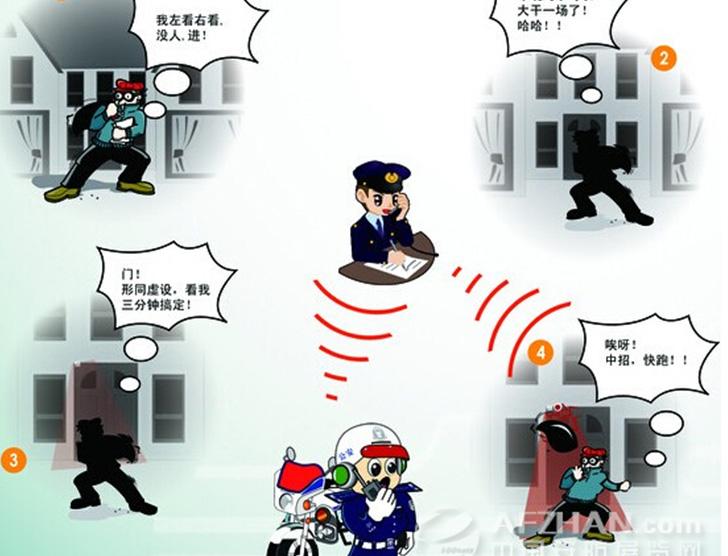 联网报警 服务运营项目招商加盟