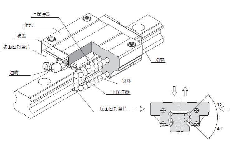 銀泰直線導軌MSB低組裝型1.png
