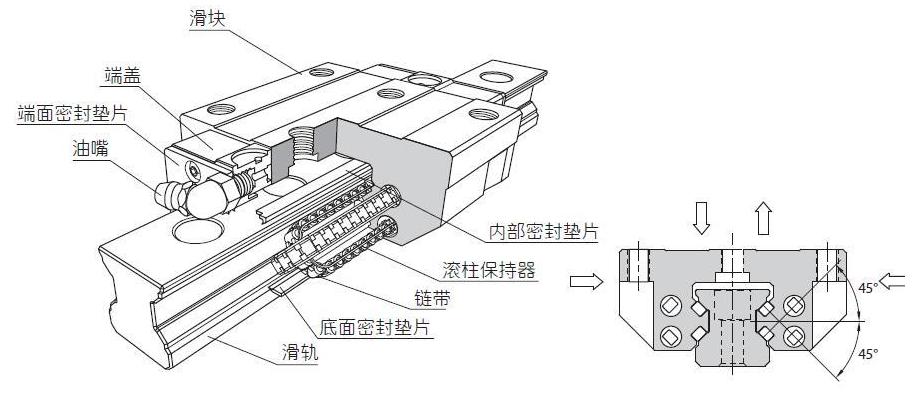 銀泰直線導軌SMR重負荷型1.png