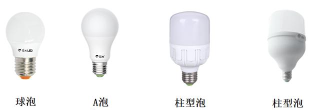 阳光LED灯泡