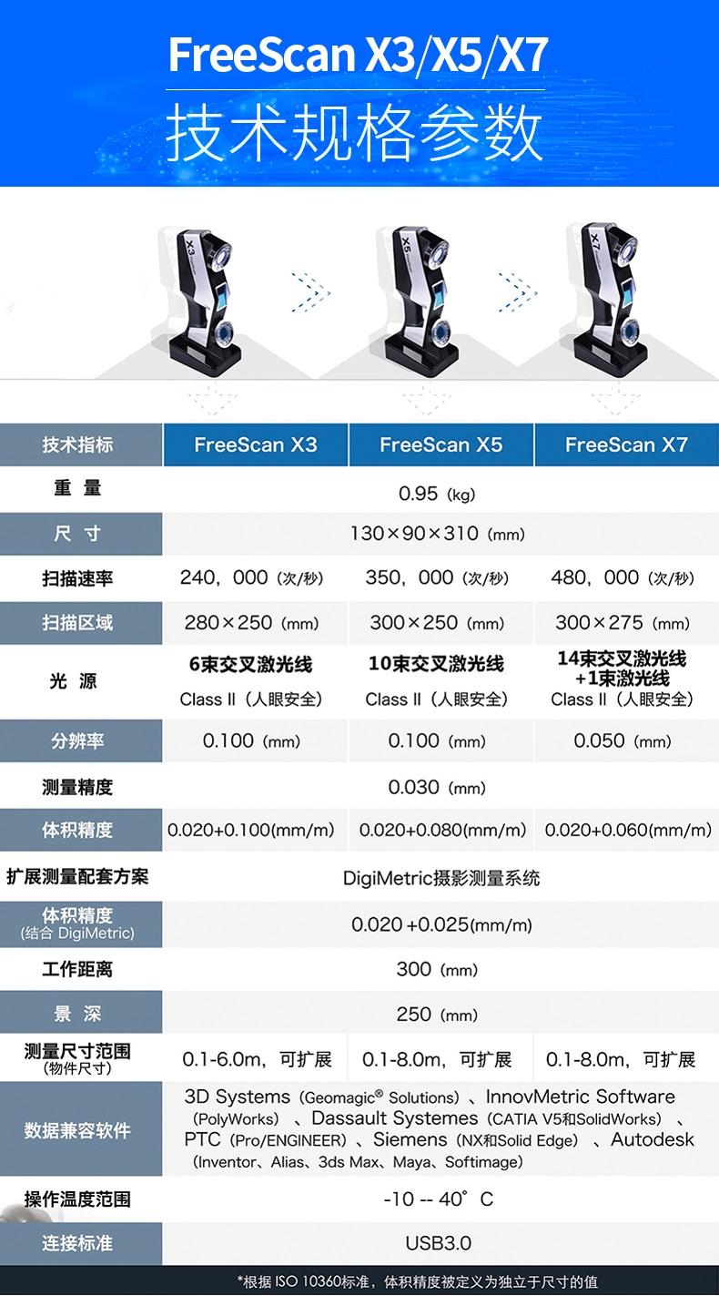 杭州3D扫描建模设计