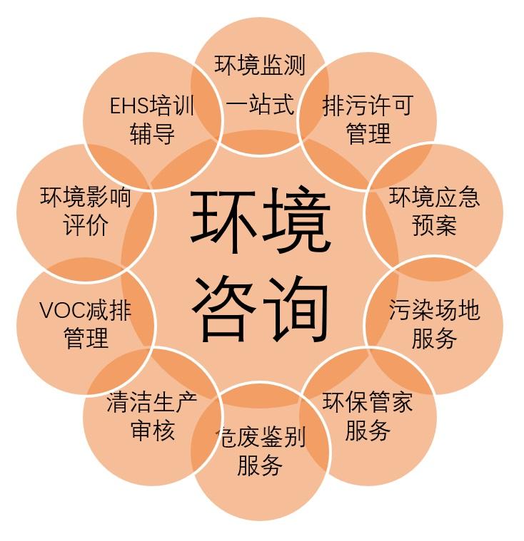 环境咨询1.jpg