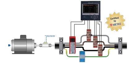 水厂在线绝缘与电能质量监测技术方案4.png