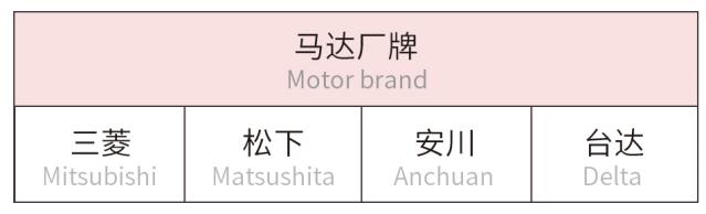 KKG型单轴机械手简介5.png