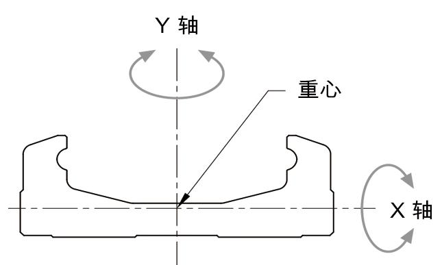 KKG型单轴机械手简介1.png