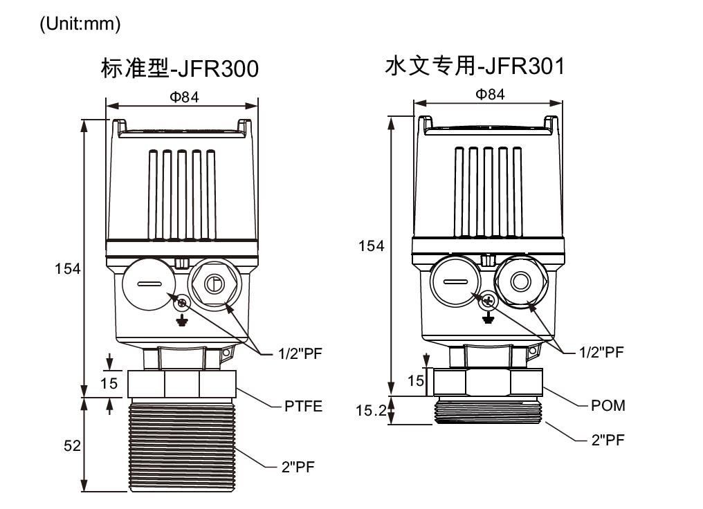 JFR3陣列雷達波液位計尺寸.jpg