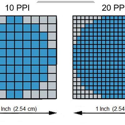 显示器正在缩小:测量较小的LED,像素和子像素