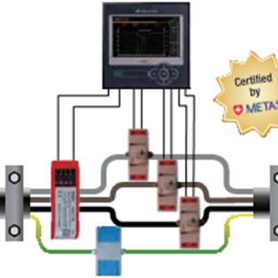 水厂在线绝缘与电能质量监测技术方案