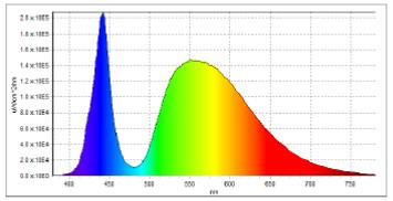 C系列成像色度计2.png