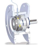 JTFF帶過度法蘭扭力限制器(扭矩限制器)