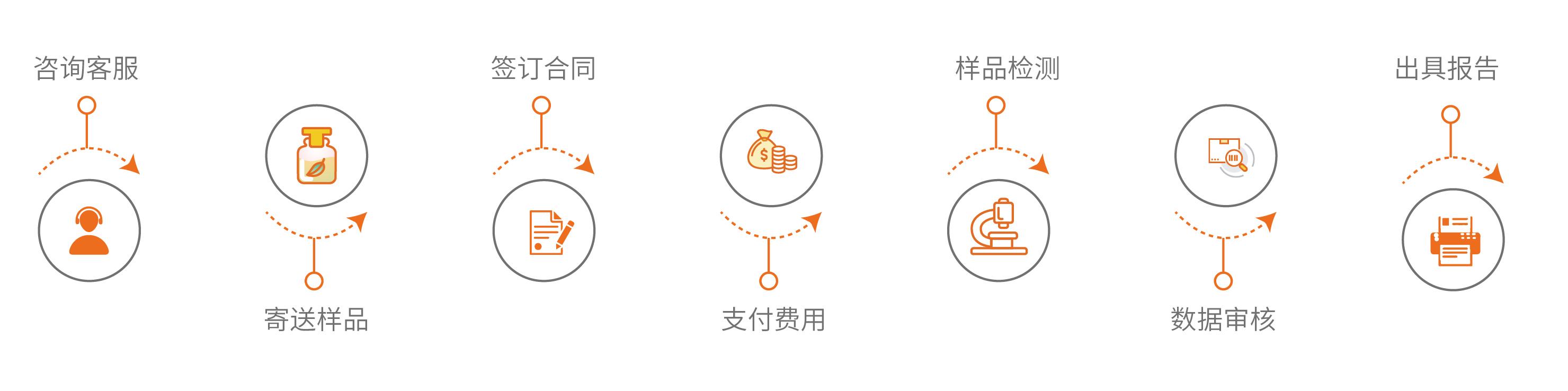 流程_工业.jpg