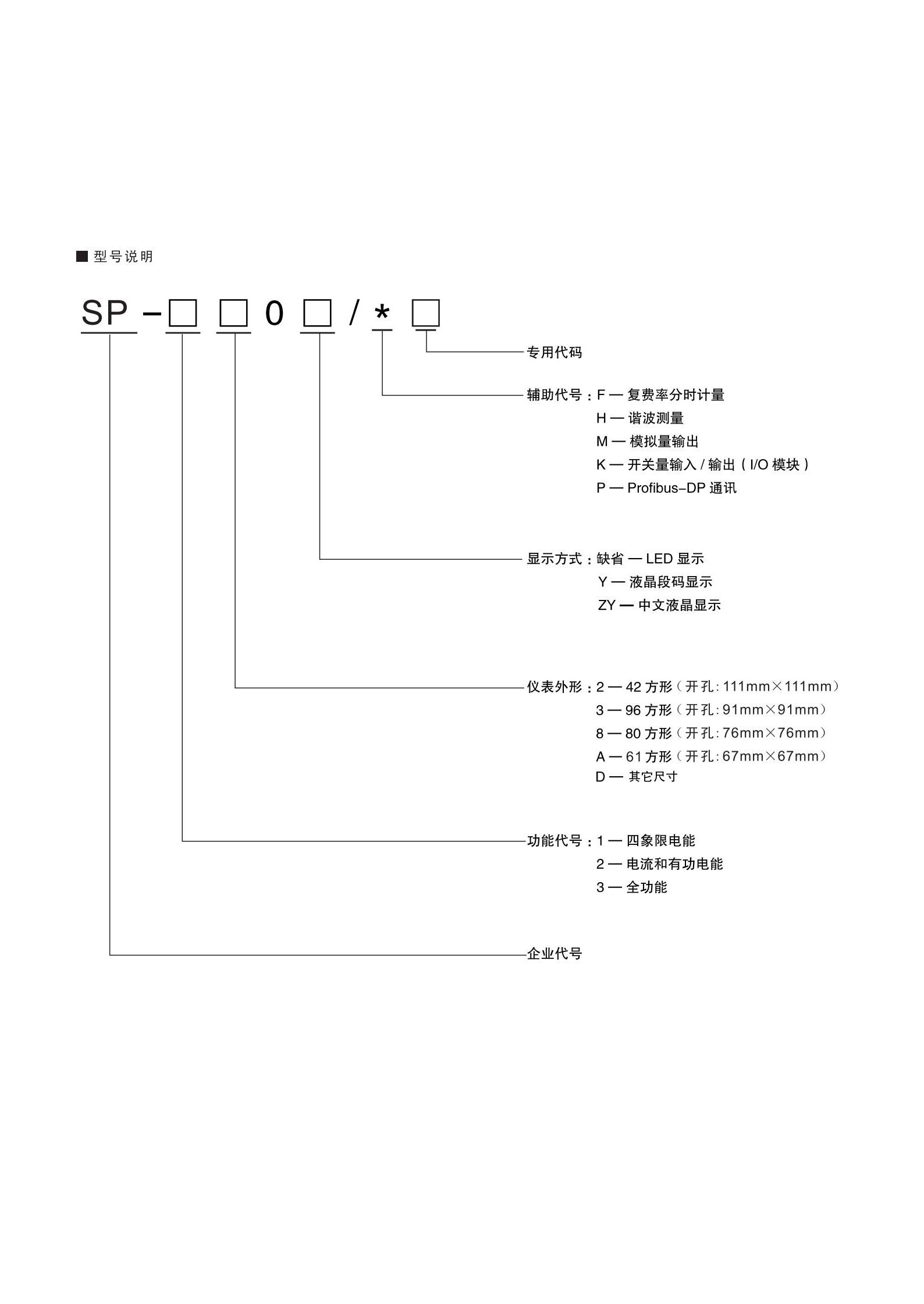 智能電力儀表樣冊--休普電子4.jpg
