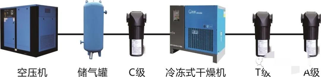 无油空压机余热回收的原理