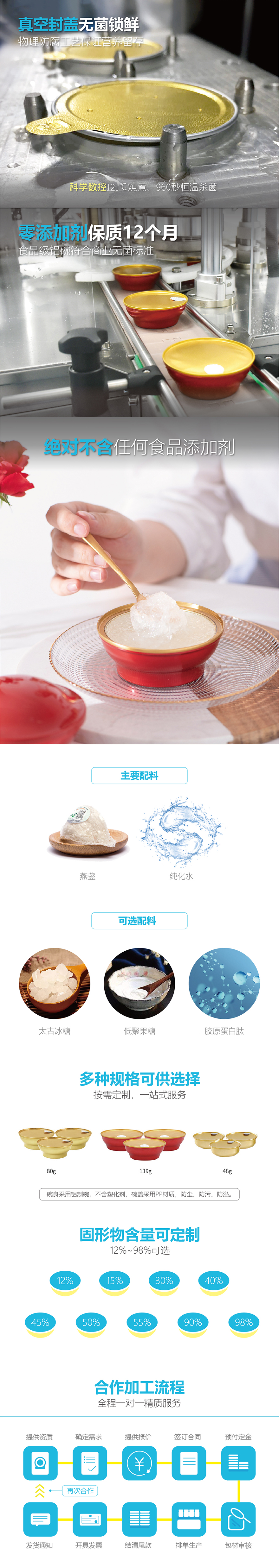 中亚天成碗装燕窝产品介绍页面2_画板 1 副本 21.jpg