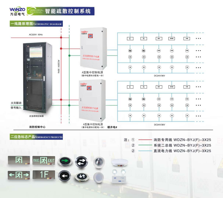 A型應急照明集中電源