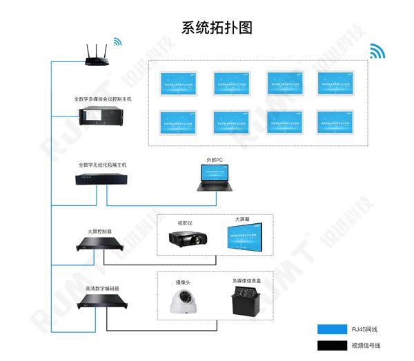 平板系统图.jpg