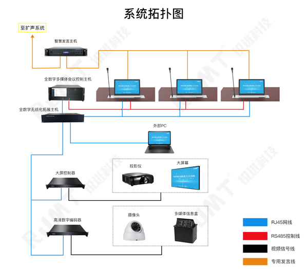 双屏 话筒 系统图.jpg