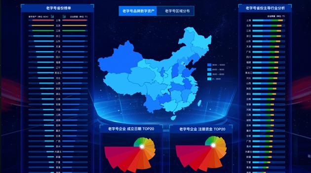 拥抱在线经济  开启中华老字号数字化新时代