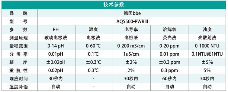 2.2多参数水质在线一体化自动监测系统.jpg