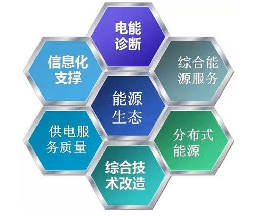 云南增值服务2.jpg