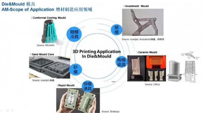 3D打印技术的发展铸造出更好的模具|杭州博型3D打印创意设计