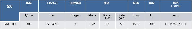 GMC3001空气呼吸压缩机参数.png