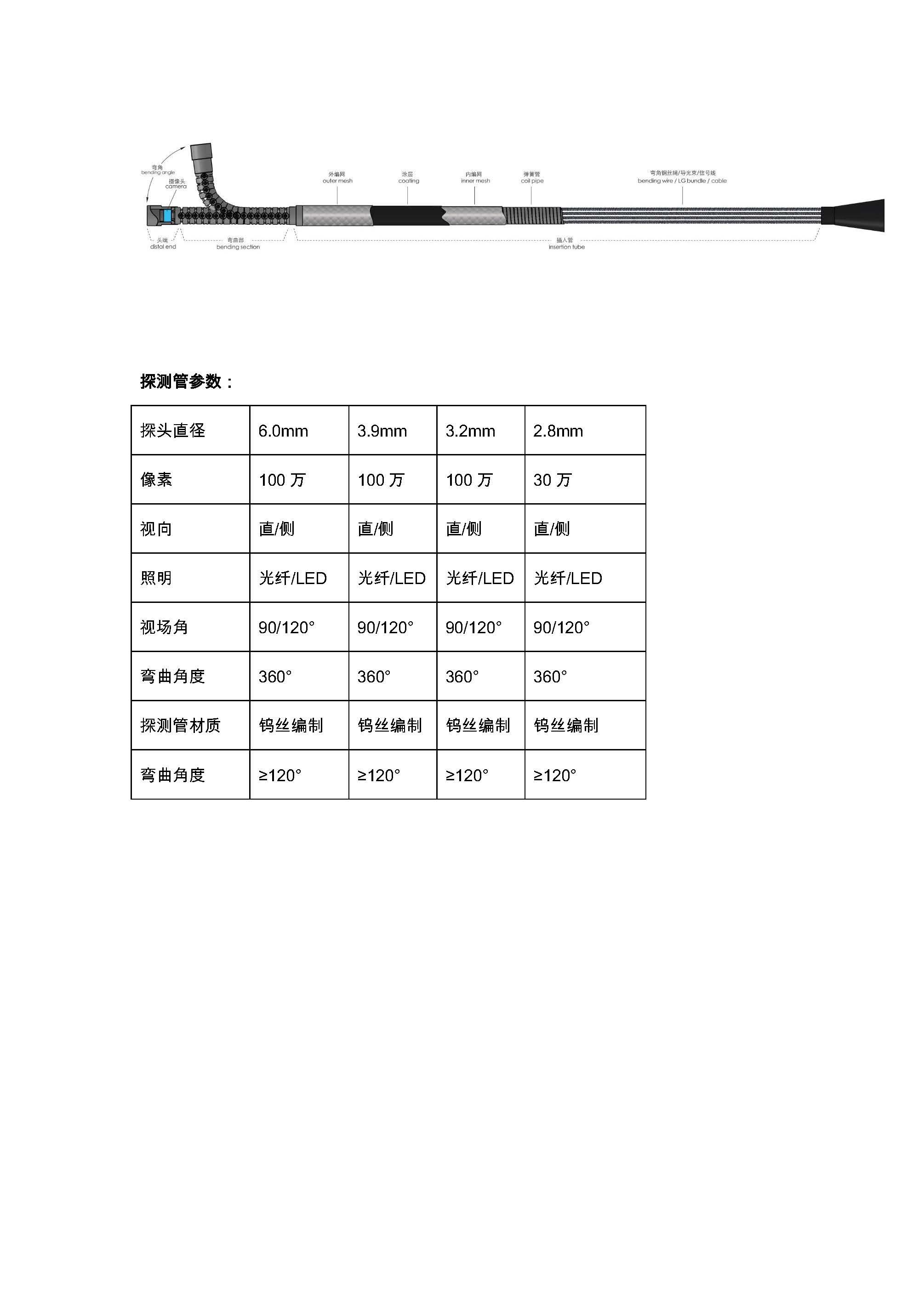 SV系列内窥镜_页面_3.jpg