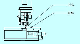 激光锡焊原理