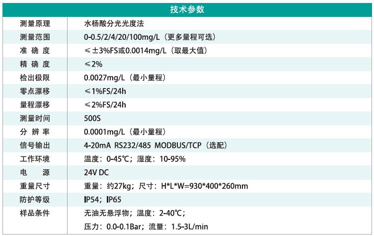 2在线氨氮 小型.png