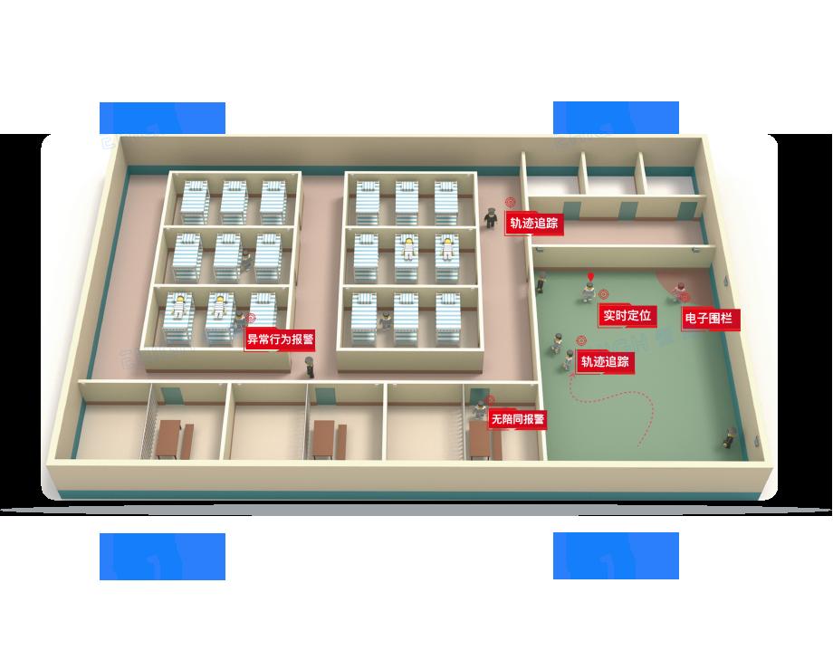 办案中心人员定位方案