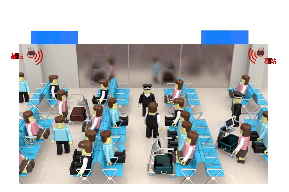机场人员定位之系统架构