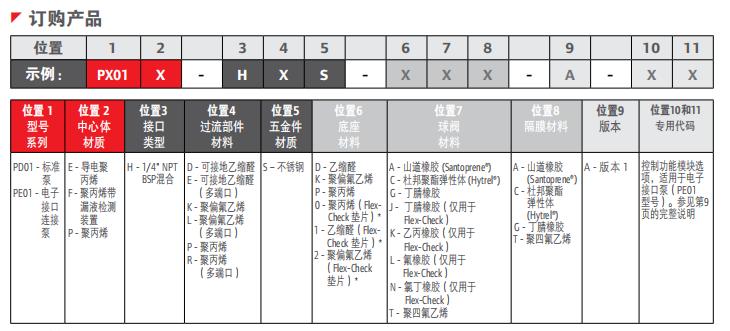 1-4英寸非金属隔膜泵参数1.png