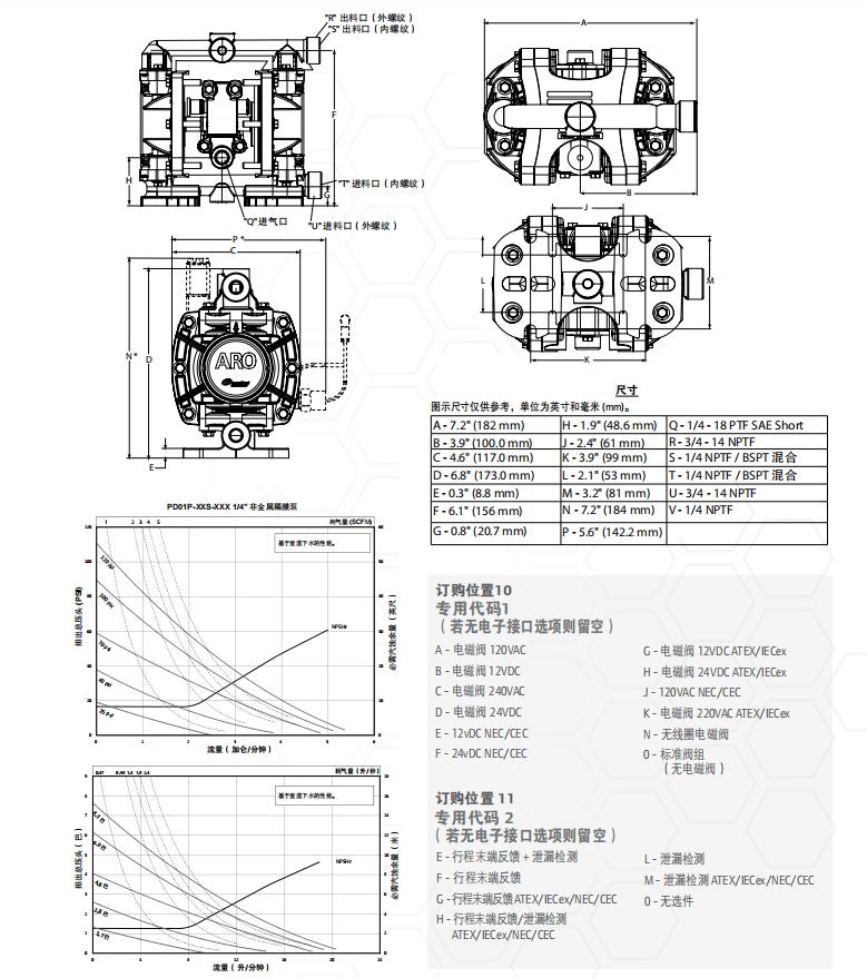 1-4英寸非金属隔膜泵参数2.png