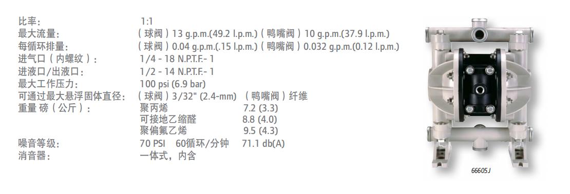 1-2英寸非金属隔膜泵1.png