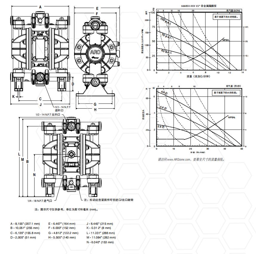 1-2英寸非金属隔膜泵3.png