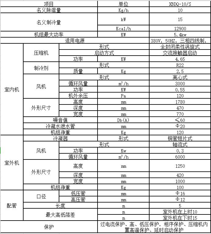 西部大旗冷风干燥机规格参数表