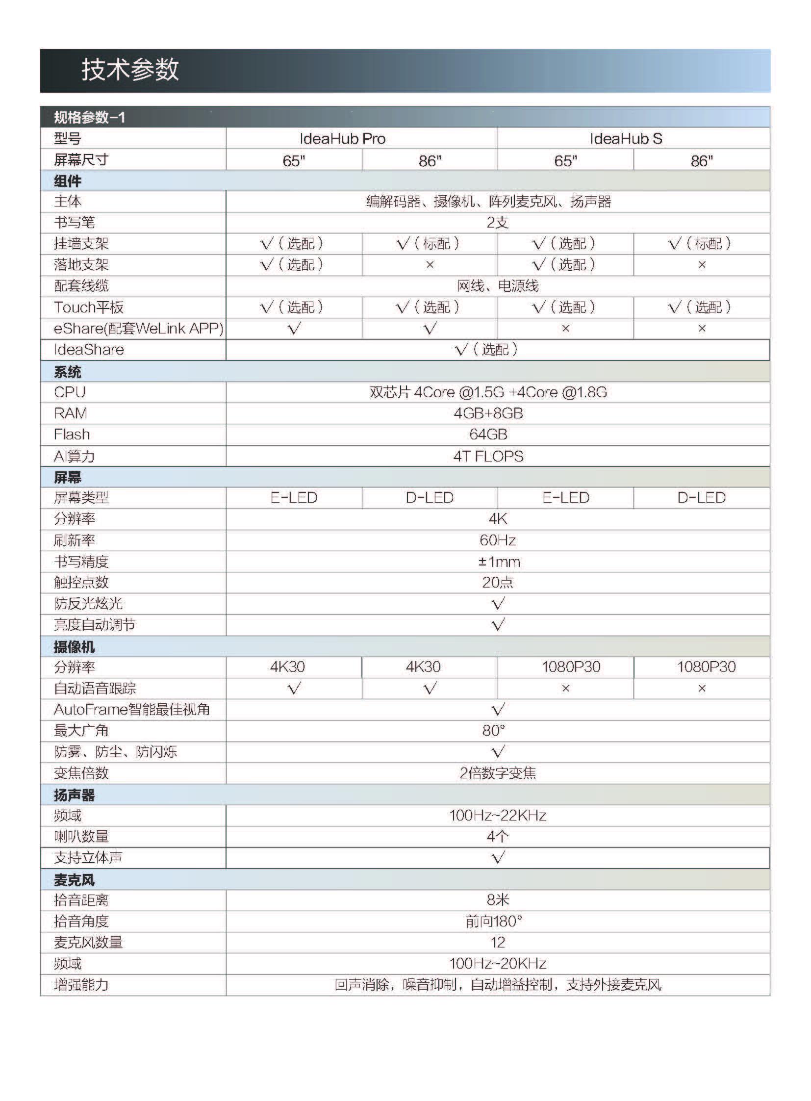 华为企业智慧屏IdeaHub彩页_页面_5.jpg
