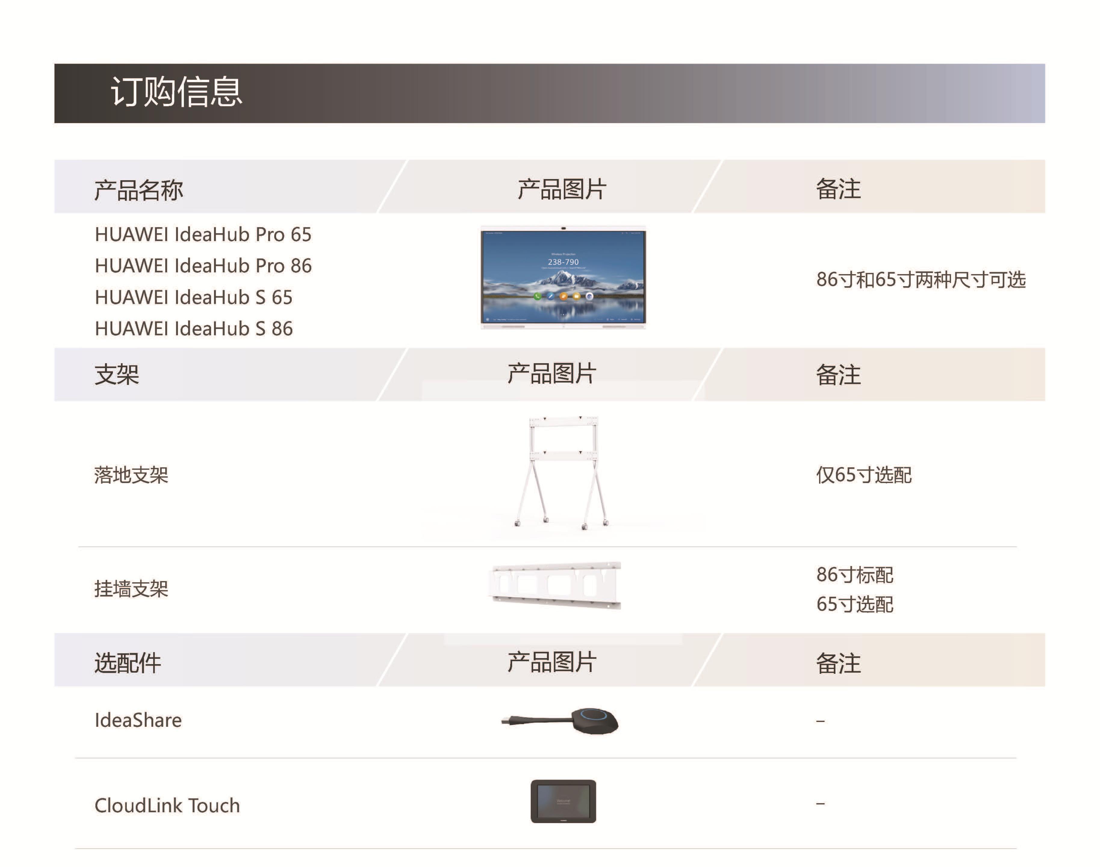 华为企业智慧屏IdeaHub彩页_页面_8.jpg