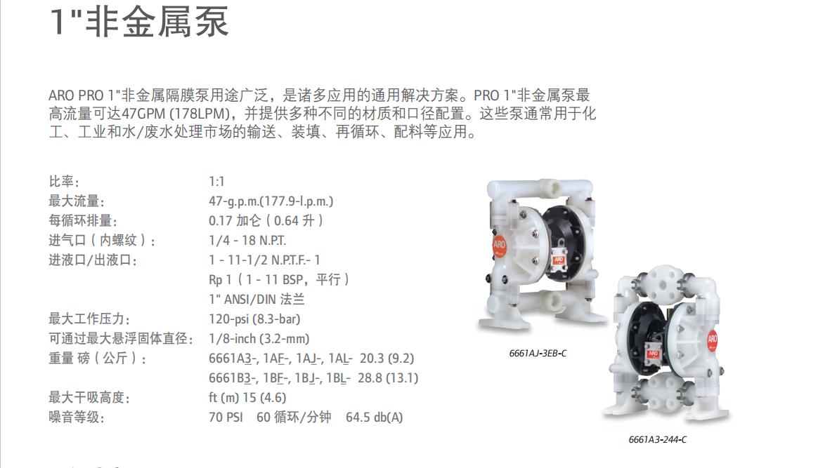 1英寸非金属隔膜泵1.png