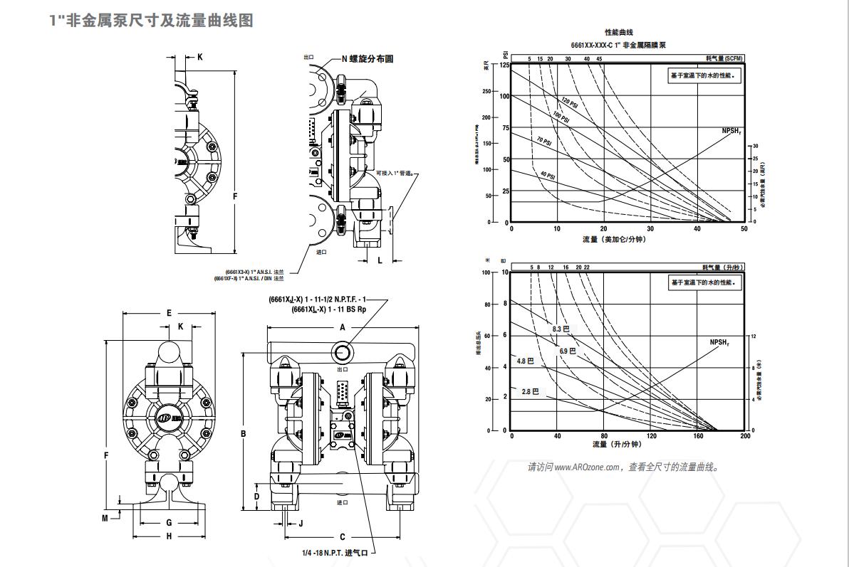 1英寸非金属隔膜泵3.png