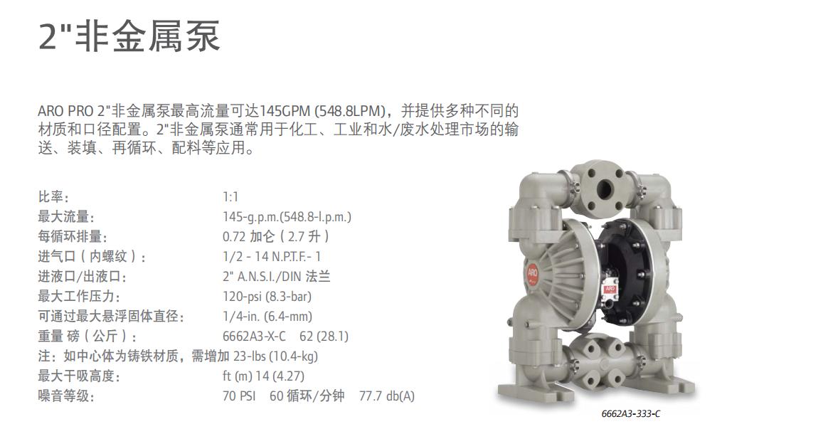 2英寸非金属隔膜泵1.png