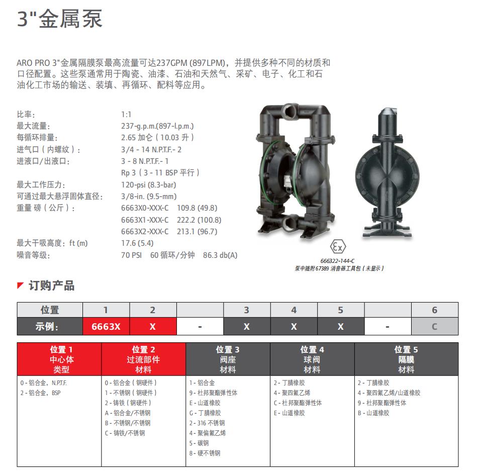 3英寸金属隔膜泵1.png