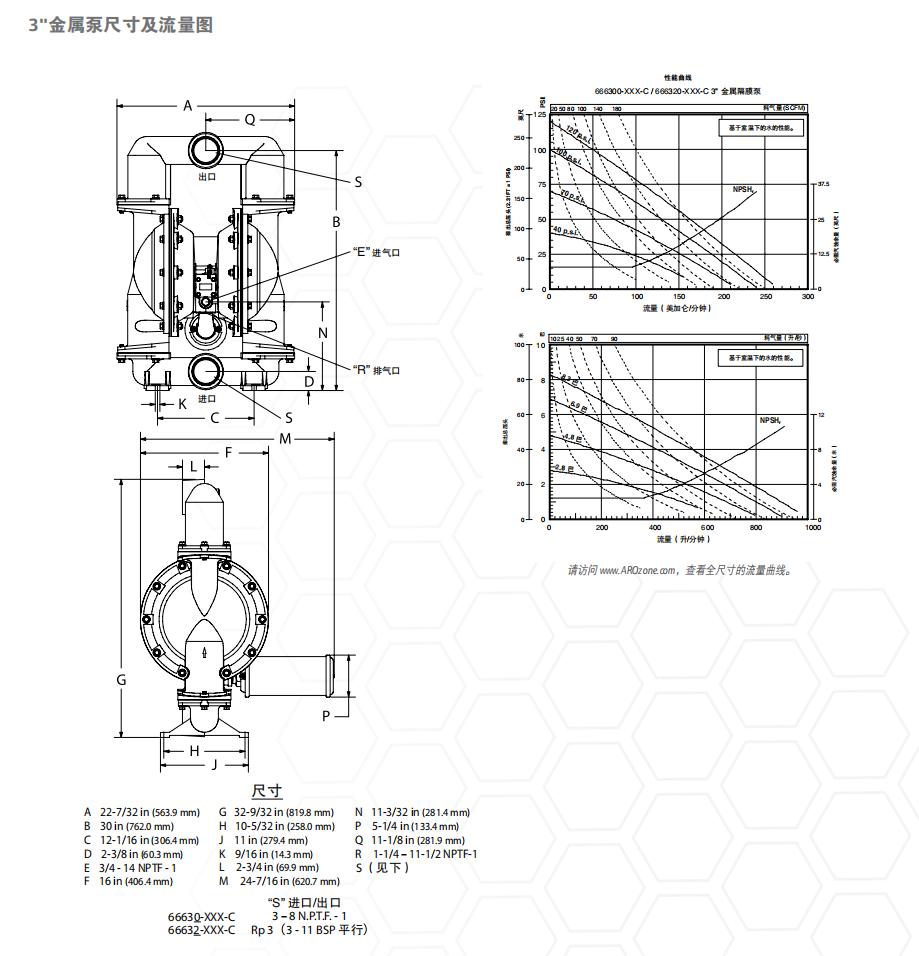 3英寸金属隔膜泵2.png