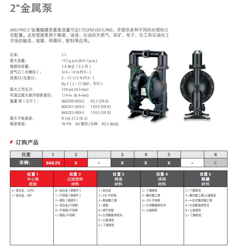 2英寸金属隔膜泵1.png